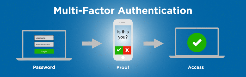 Setting up two-factor authentication